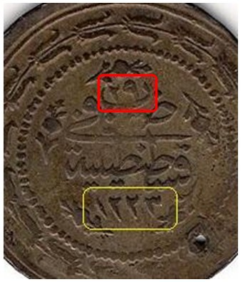 Dating Arabic Coins  World Coin Gallery
